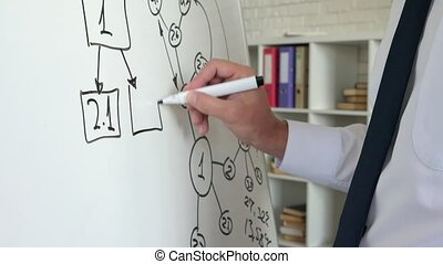 Man writes data on a white board. Business financial calculations.