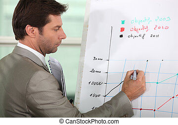 Man writing objectives on a whiteboard