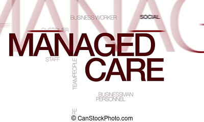 Managed care analysis animated word cloud. Kinetic typography.