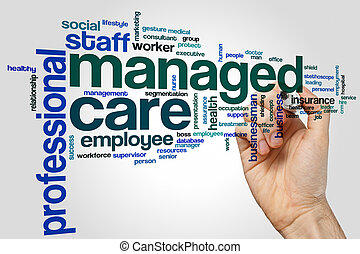 Managed care word cloud