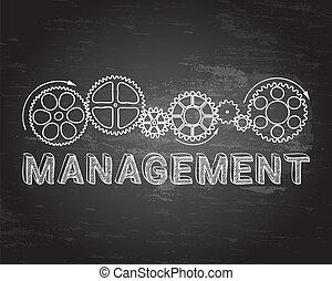 Management Blackboard
