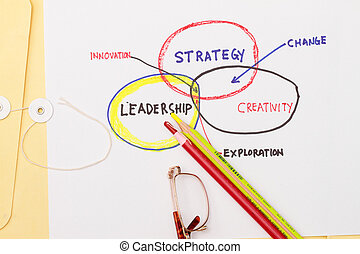 management diagram abstract