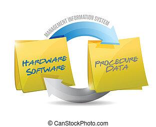 Crisis Management Process Diagram Illustration Design Over