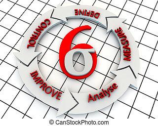 management, povolání, šest, strategie, plán, čerstvý, dmadv, sigma