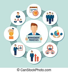 Management process concept with effective business flat icons set vector illustration
