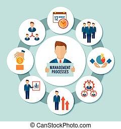Management Process Concept - Management process concept with...