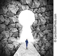 Management Solutions - Management solutions direction...
