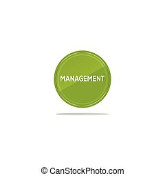 Management text in green circle