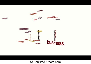 Management theory animated word cloud