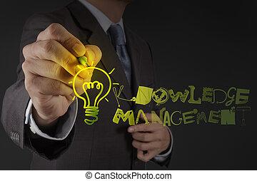 management, woord, kennis, licht, scherm, feitelijk, hand, conceptontwikkeling, zakenman, bol, computer, tekening