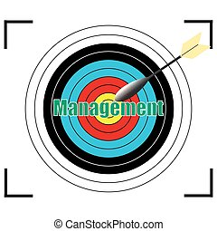 Management word Vector, business concept.