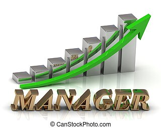 MANAGER- inscription of gold letters and Graphic growth