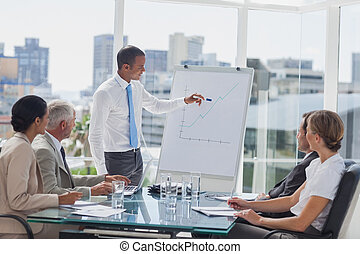 Manager pointing at the peak of a chart during a meeting in...