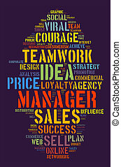 Manager word cloud concept