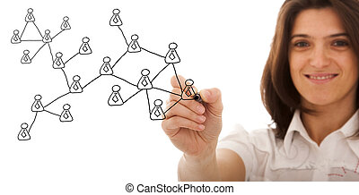 Managing your contact network