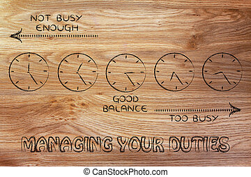 managing your duties: too busy or not enough