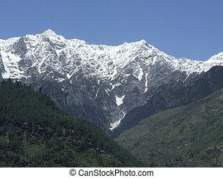 Manali Glaciers
