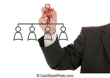 mandón, organización, social, o, red