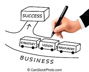manera, éxito, mano, dibujado, 3d
