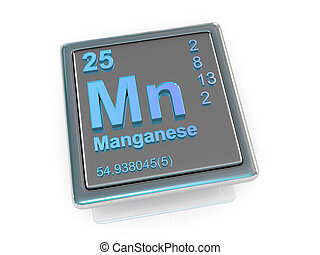 Manganese. Chemical element.