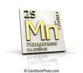Elementos forma manganeso v2 tabla peridica dibujo manganeso forma tabla peridica de elementos urtaz Images