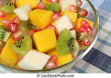 mango, kiwi, granatäpple