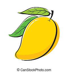 mangowiec, projektować