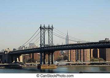 manhattan most, miasto nowego yorku