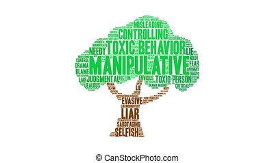 Manipulative Word Cloud - Manipulative word cloud on a white...