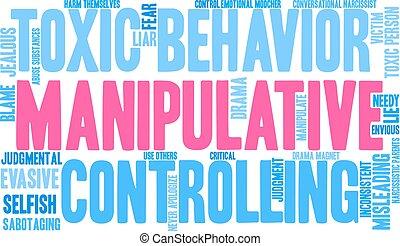 Manipulative Word Cloud