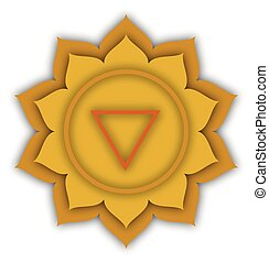 the image of the third chakra