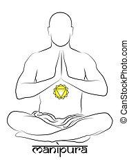 Manipura yoga chakra
