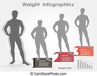 manlig, weight-, stegen, av, viktförlust, infographics, silhuett, vektor, illustration