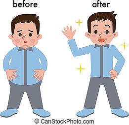 mann, gewicht, änderung