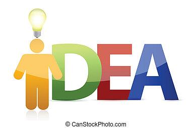 mann, idee, zeichen, geschaeftswelt