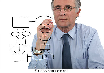 mann, zeichnung, ein, organisation, tabelle