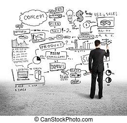 mann, zeichnung, strategie