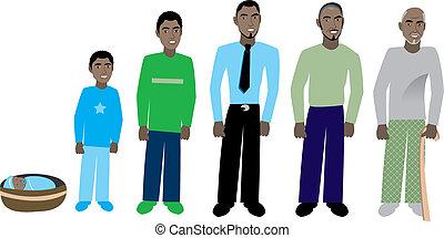mannelijke , leeftijd, voortgang, 1