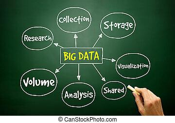 mano, dibujado, grande, datos, mente, mapa, concepto de la corporación mercantil