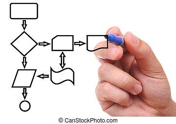mano, dibujo, un, negro, proceso, diagrama