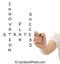 mano, el solucionar, un, estrategia, plan