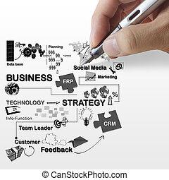 mano, empates, empresa / negocio, red, concepto