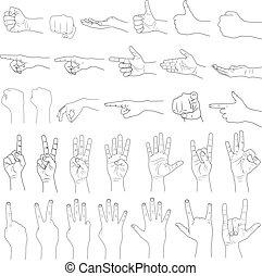 mano, gestos