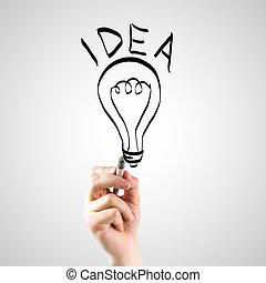 mano, idea, disegno