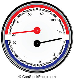 Manometer - The circular gauge with two arrows and two...