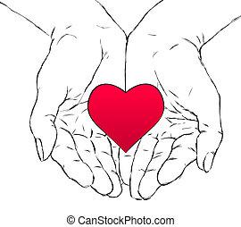 manos, y, corazón
