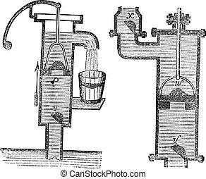 manual, bomba água, vindima, gravura