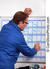 manual munkás, írás, képben látható, egy, közfal planner