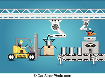 Robot working with conveyor belt and forklift.