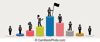 Many different businessman standing on bar charts comparing their financial status.